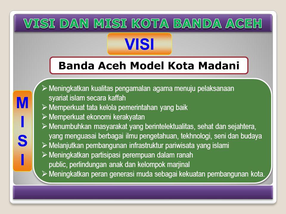 VISI Banda Aceh Model Kota Madani MISIMISI  Meningkatkan kualitas pengamalan agama menuju pelaksanaan syariat islam secara kaffah  Memperkuat tata k