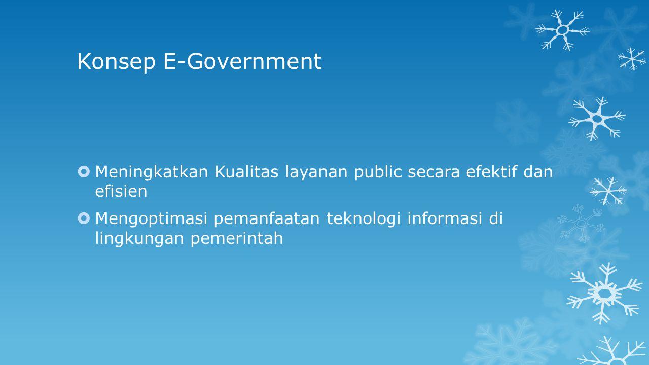 Konsep E-Government  Meningkatkan Kualitas layanan public secara efektif dan efisien  Mengoptimasi pemanfaatan teknologi informasi di lingkungan pem