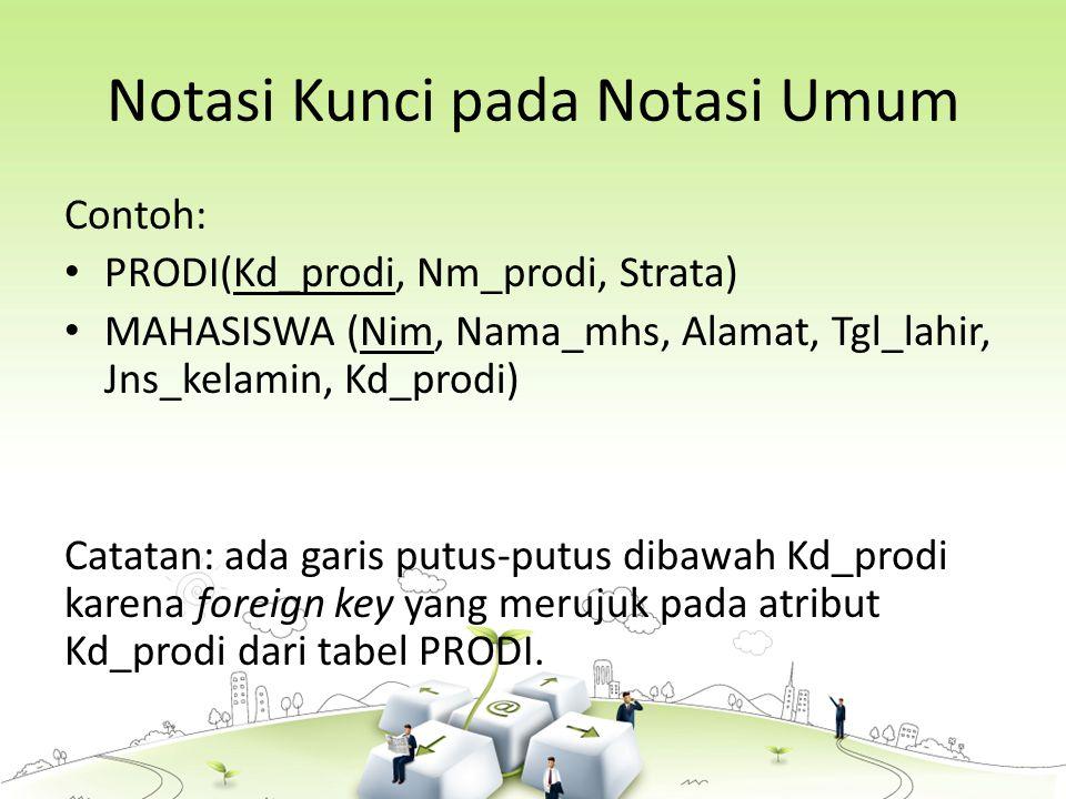 Notasi Kunci pada Notasi Umum Contoh: PRODI(Kd_prodi, Nm_prodi, Strata) MAHASISWA (Nim, Nama_mhs, Alamat, Tgl_lahir, Jns_kelamin, Kd_prodi) Catatan: ada garis putus-putus dibawah Kd_prodi karena foreign key yang merujuk pada atribut Kd_prodi dari tabel PRODI.