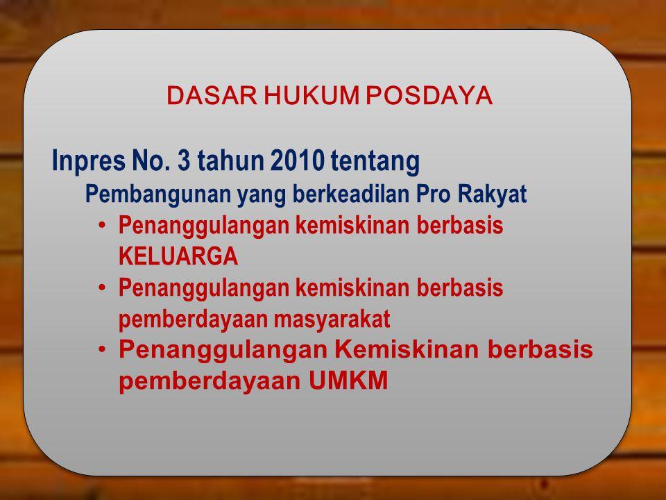 DASAR HUKUM POSDAYA Inpres No. 3 tahun 2010 tentang Pembangunan yang berkeadilan Pro Rakyat Penanggulangan kemiskinan berbasis KELUARGA Penanggulangan