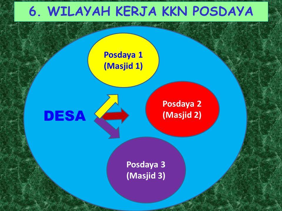 Posdaya 2 (Masjid 2) DESA Posdaya 3 (Masjid 3) Posdaya 1 (Masjid 1) 6. WILAYAH KERJA KKN POSDAYA