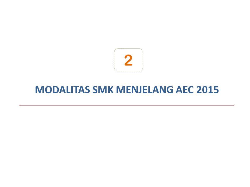 MODALITAS SMK MENJELANG AEC 2015 2