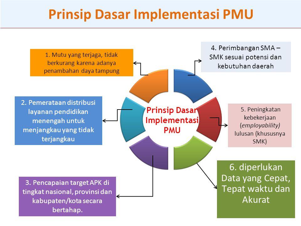 16 Prinsip Dasar Implementasi PMU 2. Pemerataan distribusi layanan pendidikan menengah untuk menjangkau yang tidak terjangkau 1. Mutu yang terjaga, ti