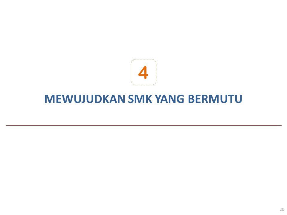 MEWUJUDKAN SMK YANG BERMUTU 20 4