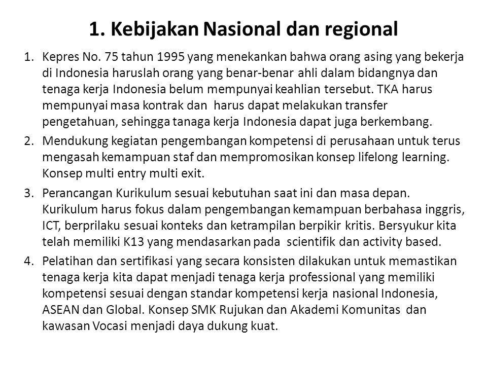 1.Kepres No. 75 tahun 1995 yang menekankan bahwa orang asing yang bekerja di Indonesia haruslah orang yang benar-benar ahli dalam bidangnya dan tenaga