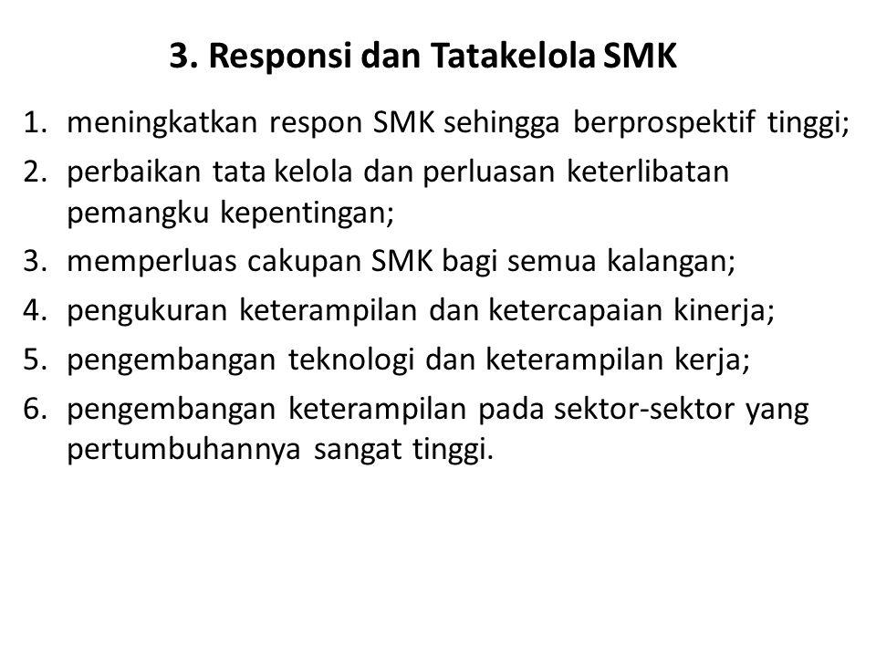 3. Responsi dan Tatakelola SMK 1.meningkatkan respon SMK sehingga berprospektif tinggi; 2.perbaikan tata kelola dan perluasan keterlibatan pemangku ke