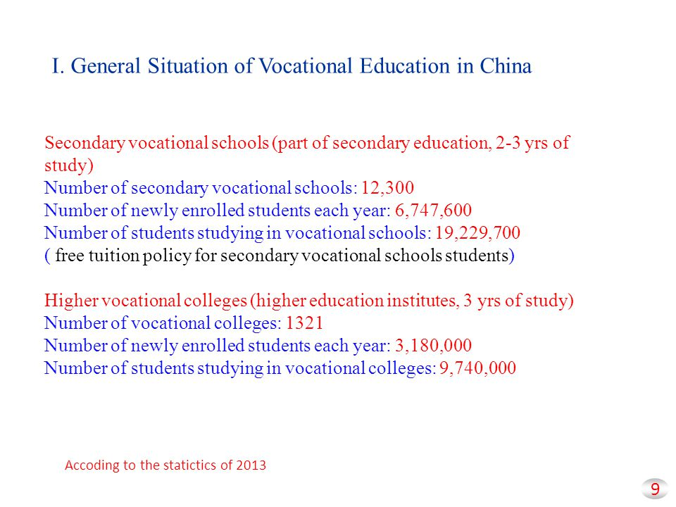 9 I. General Situation of Vocational Education in China Accoding to the statictics of 2013 Secondary vocational schools (part of secondary education,
