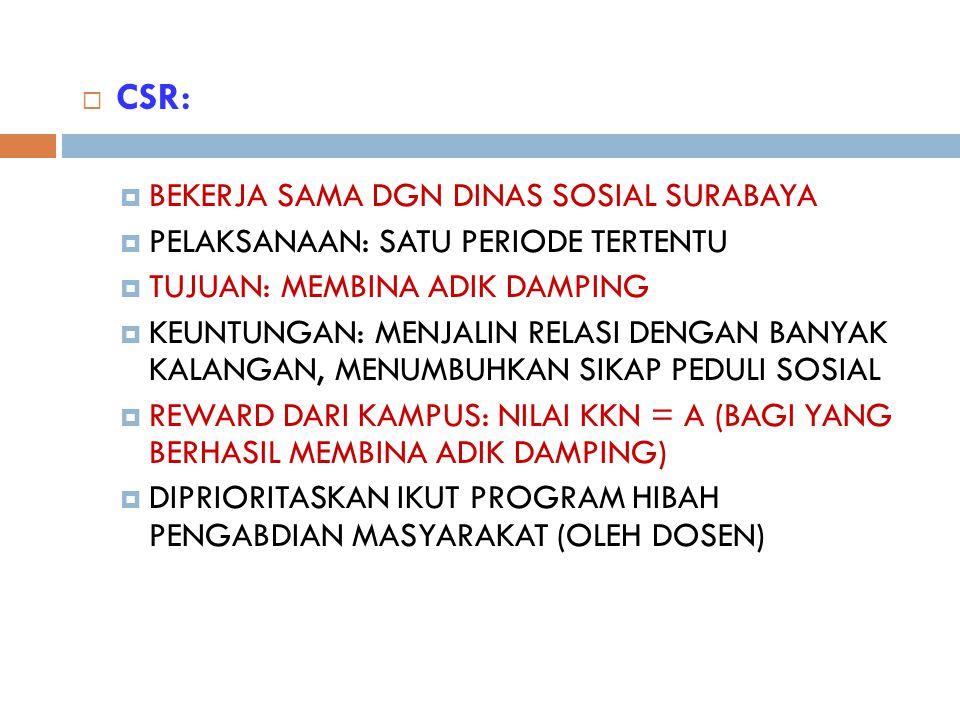 Informasi tentang Program Campus Social Responsibility Di Surabaya  Pada Januari 2014, Dinas Sosial kota Surabaya mengadakan program Campus Sosial Responsibility (CSR) atau Kampus Peduli Sosial.