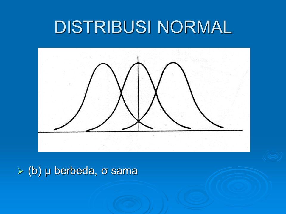 DISTRIBUSI NORMAL  (b) μ berbeda, σ sama