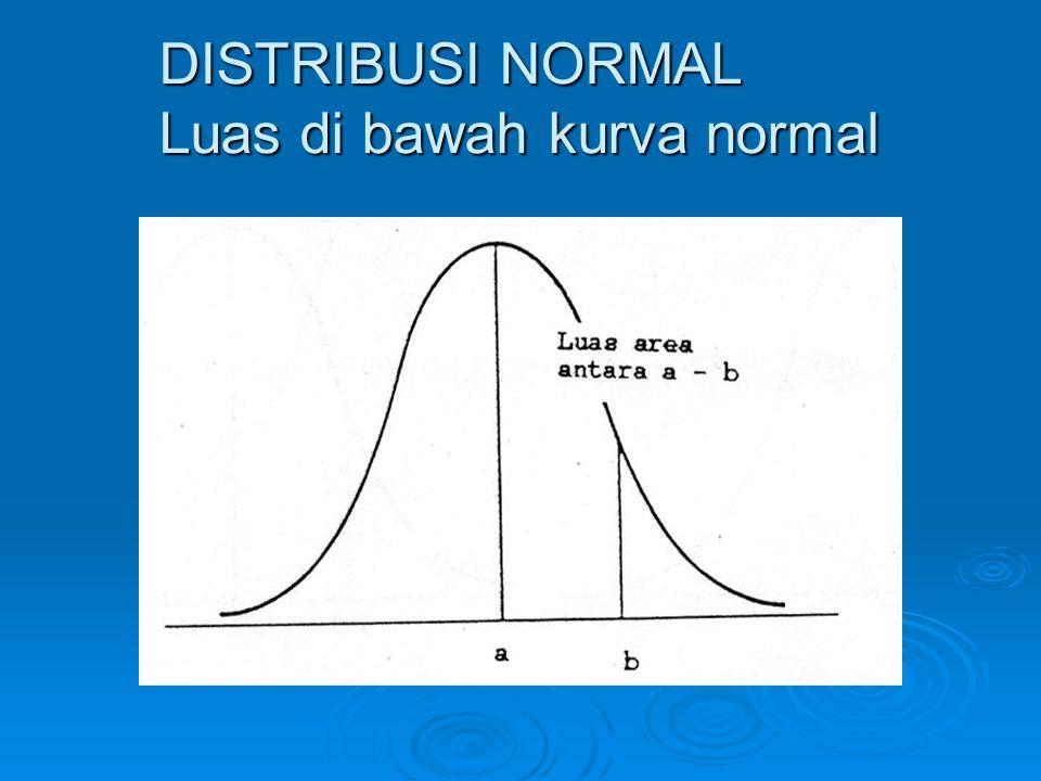 DISTRIBUSI NORMAL Luas di bawah kurva normal