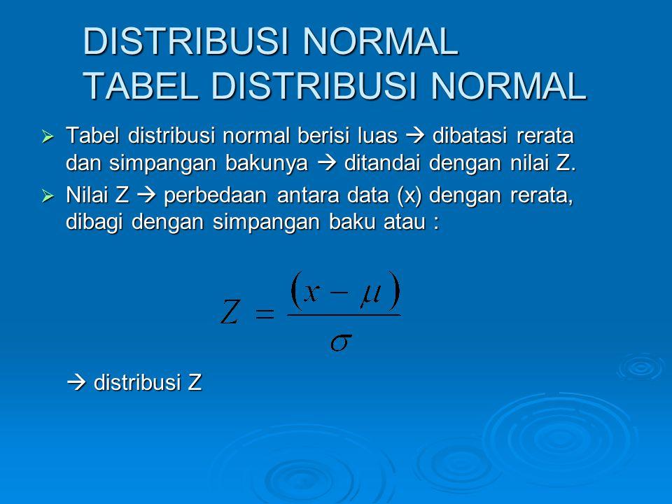 DISTRIBUSI NORMAL TABEL DISTRIBUSI NORMAL  Tabel distribusi normal berisi luas  dibatasi rerata dan simpangan bakunya  ditandai dengan nilai Z.  N