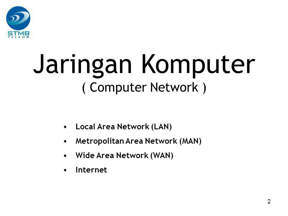 2 Jaringan Komputer ( Computer Network ) Local Area Network (LAN) Metropolitan Area Network (MAN) Wide Area Network (WAN) Internet