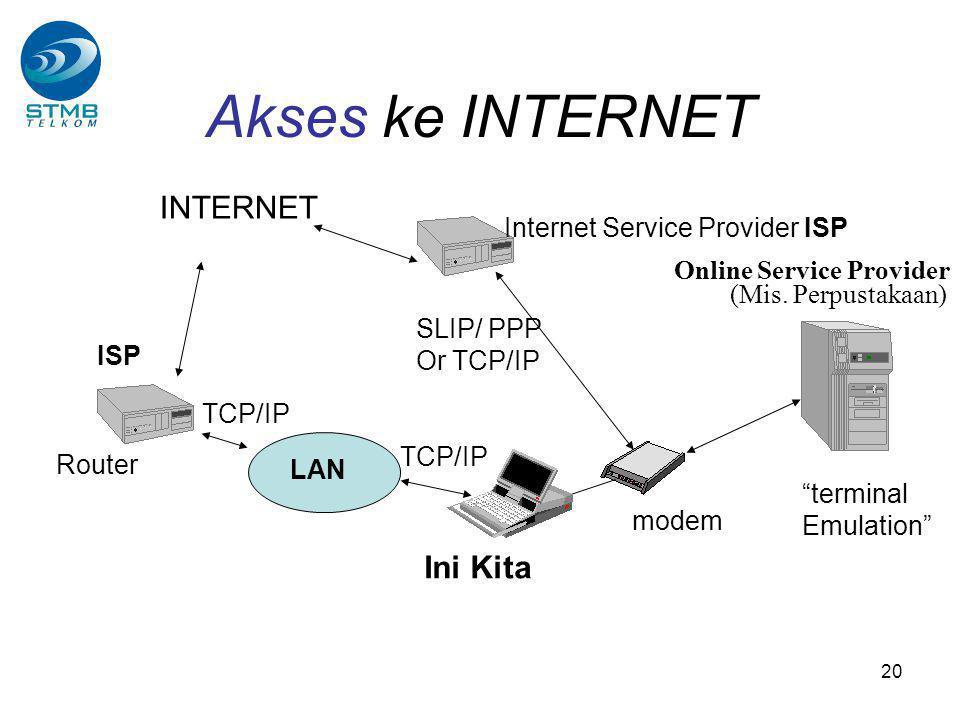 20 Akses ke INTERNET INTERNET Router LAN Ini Kita modem Internet Service Provider ISP SLIP/ PPP Or TCP/IP terminal Emulation TCP/IP (Mis.