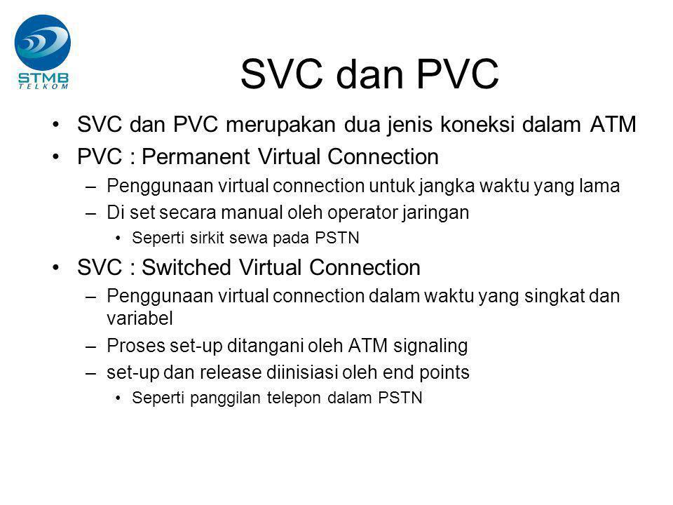 SVC dan PVC SVC dan PVC merupakan dua jenis koneksi dalam ATM PVC : Permanent Virtual Connection –Penggunaan virtual connection untuk jangka waktu yang lama –Di set secara manual oleh operator jaringan Seperti sirkit sewa pada PSTN SVC : Switched Virtual Connection –Penggunaan virtual connection dalam waktu yang singkat dan variabel –Proses set-up ditangani oleh ATM signaling –set-up dan release diinisiasi oleh end points Seperti panggilan telepon dalam PSTN