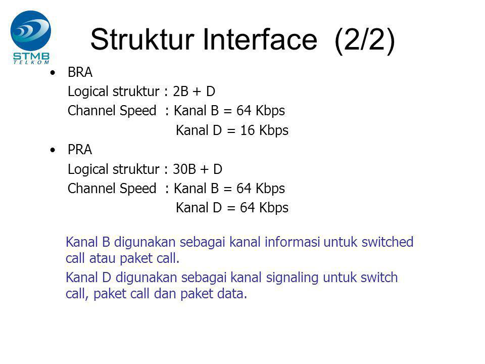 BRA Logical struktur : 2B + D Channel Speed : Kanal B = 64 Kbps Kanal D = 16 Kbps PRA Logical struktur : 30B + D Channel Speed : Kanal B = 64 Kbps Kan
