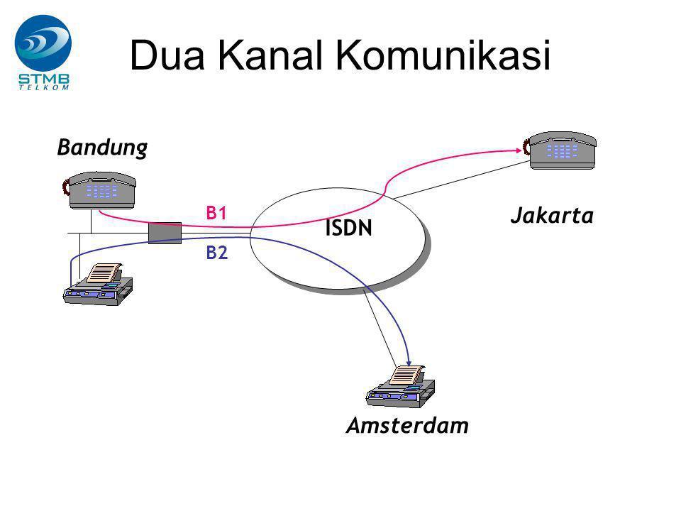 Dua Kanal Komunikasi ISDN Bandung Jakarta Amsterdam B1 B2