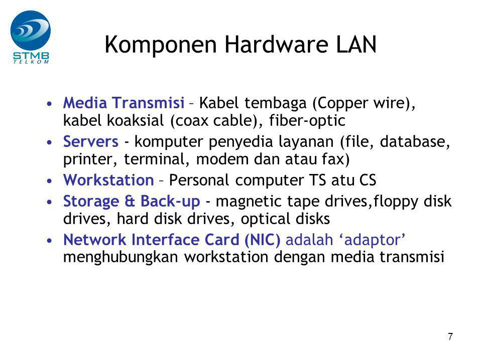 7 Komponen Hardware LAN Media Transmisi – Kabel tembaga (Copper wire), kabel koaksial (coax cable), fiber-optic Servers - komputer penyedia layanan (f