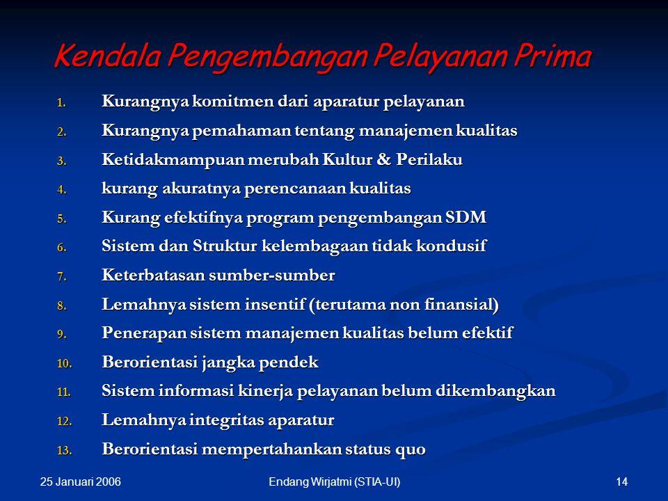 25 Januari 2006 13Endang Wirjatmi (STIA-UI) Karakteristik Organisasi Pelayanan Prima Setiap anggota/pegawai memahami tujuan organisasi dan mengerti pe
