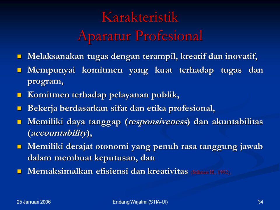 25 Januari 2006 33Endang Wirjatmi (STIA-UI) Orientasi Perilaku Pelayanan Prima Memiliki harga diri (Self Esteem) Memiliki harga diri (Self Esteem) Mel