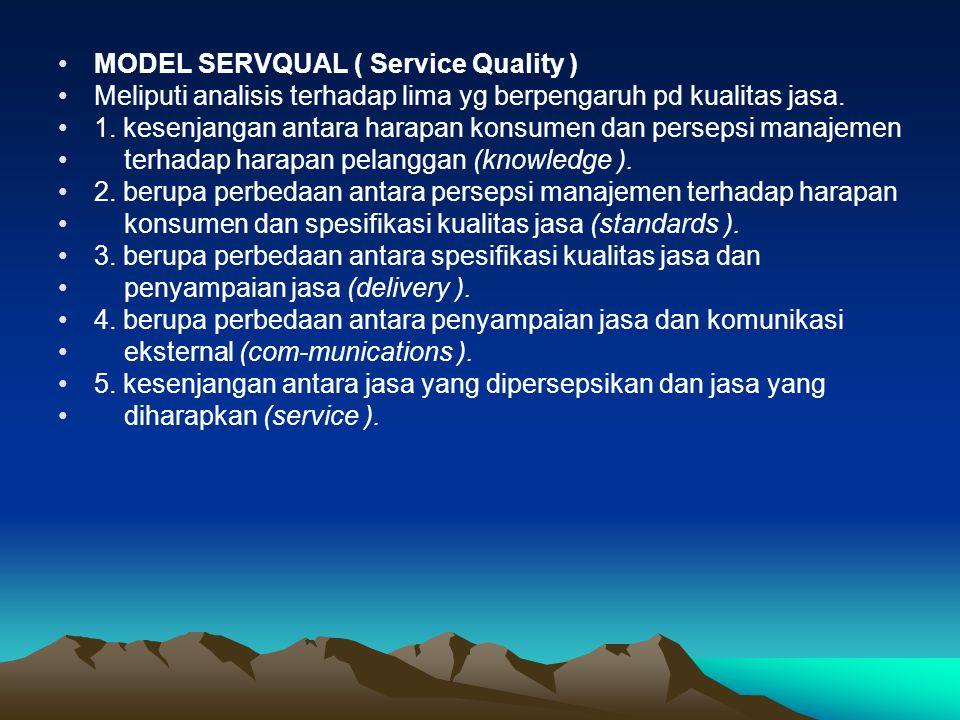 MODEL SERVQUAL ( Service Quality ) Meliputi analisis terhadap lima yg berpengaruh pd kualitas jasa. 1. kesenjangan antara harapan konsumen dan perseps