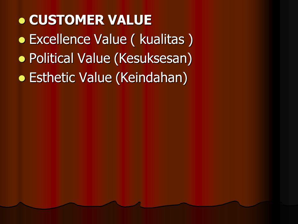 CUSTOMER VALUE CUSTOMER VALUE Excellence Value ( kualitas ) Excellence Value ( kualitas ) Political Value (Kesuksesan) Political Value (Kesuksesan) Es