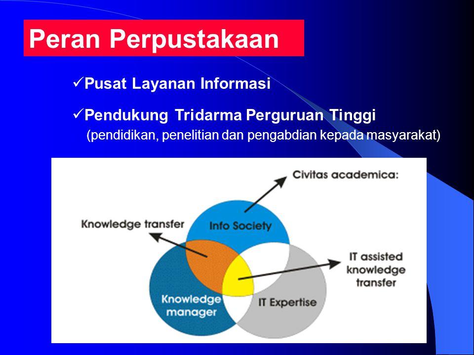 Peran Perpustakaan Pusat Layanan Informasi Pendukung Tridarma Perguruan Tinggi. (pendidikan, penelitian dan pengabdian kepada masyarakat)