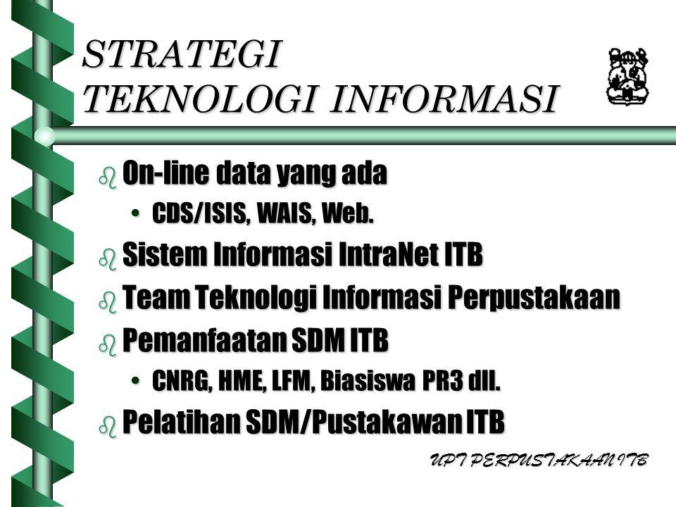 STRATEGI TEKNOLOGI INFORMASI b On-line data yang ada CDS/ISIS, WAIS, Web.CDS/ISIS, WAIS, Web. b Sistem Informasi IntraNet ITB b Team Teknologi Informa