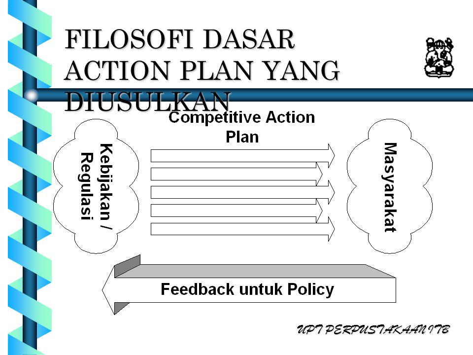 FILOSOFI DASAR ACTION PLAN YANG DIUSULKAN