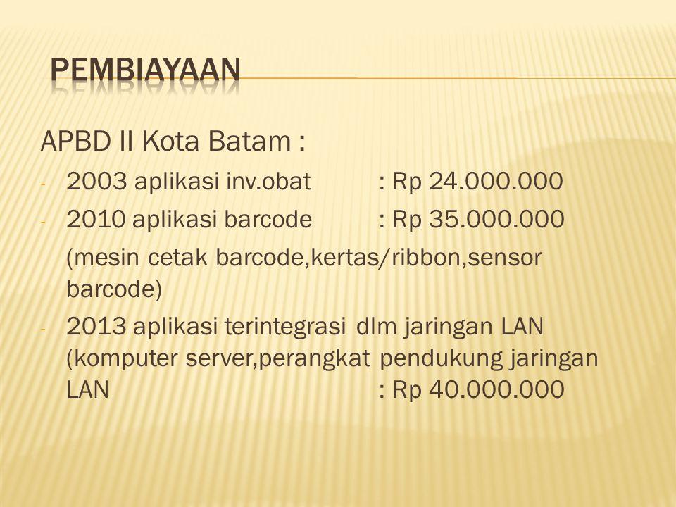 APBD II Kota Batam : - 2003 aplikasi inv.obat: Rp 24.000.000 - 2010 aplikasi barcode: Rp 35.000.000 (mesin cetak barcode,kertas/ribbon,sensor barcode) - 2013 aplikasi terintegrasi dlm jaringan LAN (komputer server,perangkat pendukung jaringan LAN: Rp 40.000.000
