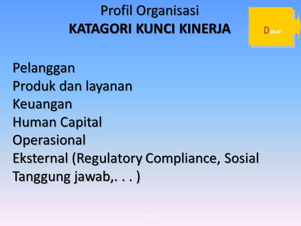 Profil Organisasi KATAGORI KUNCI KINERJA Pelanggan Produk dan layanan Keuangan Human Capital Operasional Eksternal (Regulatory Compliance, Sosial Tang