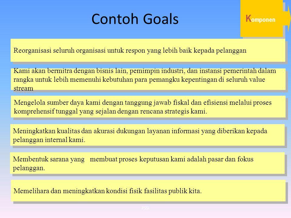 Contoh Goals K omponen Reorganisasi seluruh organisasi untuk respon yang lebih baik kepada pelanggan Kami akan bermitra dengan bisnis lain, pemimpin i