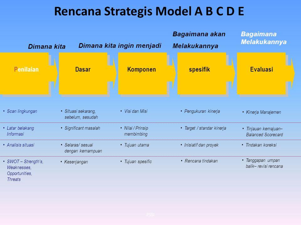 Rencana Strategis Model A B C D E Scan lingkungan Penilaian Latar belakang Informasi Analisis situasi SWOT – Strength's, Weaknesses, Opportunities, Th