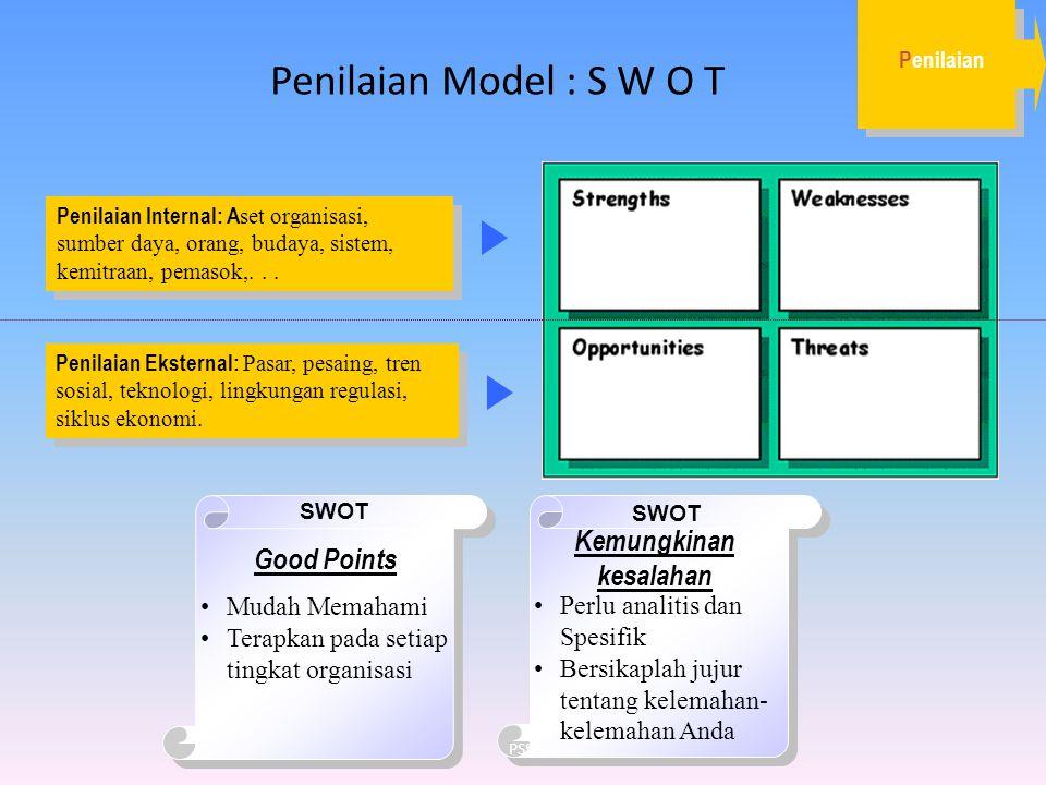 Penilaian Model : S W O T Penilaian Penilaian Eksternal: Pasar, pesaing, tren sosial, teknologi, lingkungan regulasi, siklus ekonomi. Penilaian Intern