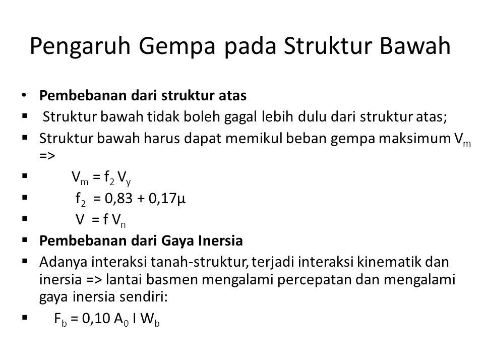 Pengaruh Gempa pada Struktur Bawah Pembebanan dari struktur atas  Struktur bawah tidak boleh gagal lebih dulu dari struktur atas;  Struktur bawah harus dapat memikul beban gempa maksimum V m =>  V m = f 2 V y  f 2 = 0,83 + 0,17µ  V = f V n  Pembebanan dari Gaya Inersia  Adanya interaksi tanah-struktur, terjadi interaksi kinematik dan inersia => lantai basmen mengalami percepatan dan mengalami gaya inersia sendiri:  F b = 0,10 A 0 I W b