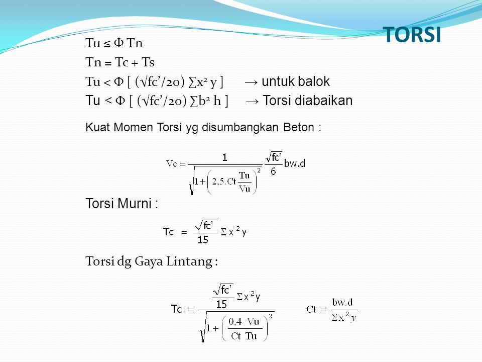 TORSI Tu ≤ Φ Tn Tn = Tc + Ts Tu < Φ [ (√fc'/20) ∑x 2 y ] → untuk balok Tu < Φ [ (√fc'/20) ∑b 2 h ] → Torsi diabaikan Kuat Momen Torsi yg disumbangkan Beton : Torsi Murni : Torsi dg Gaya Lintang :