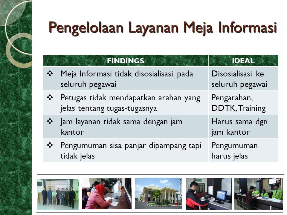 Pengelolaan Layanan Meja Informasi FINDINGSIDEAL  Meja Informasi tidak disosialisasi pada seluruh pegawai Disosialisasi ke seluruh pegawai  Petugas