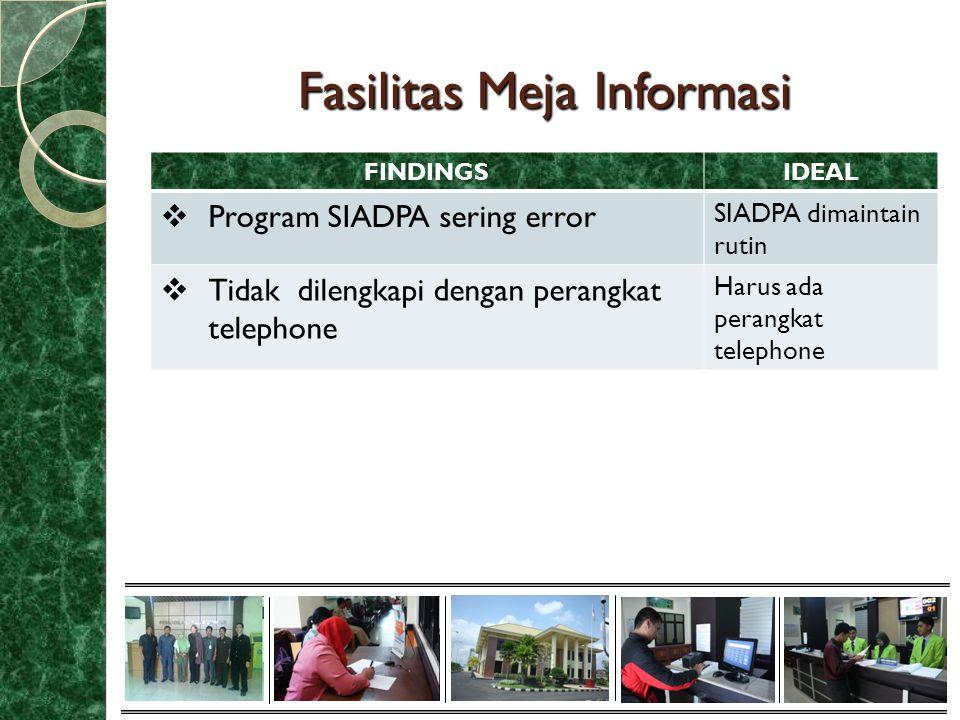 Fasilitas Meja Informasi FINDINGSIDEAL  Program SIADPA sering error SIADPA dimaintain rutin  Tidak dilengkapi dengan perangkat telephone Harus ada perangkat telephone