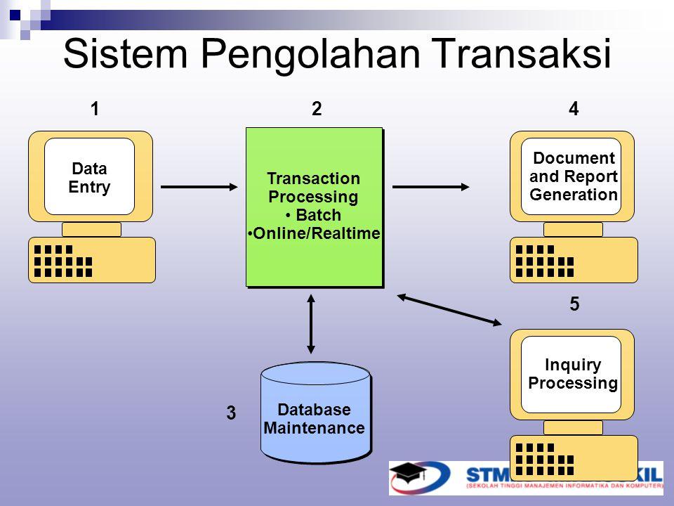 Sistem Pengolahan Transaksi Database Maintenance Transaction Processing Batch Online/Realtime Transaction Processing Batch Online/Realtime Data Entry