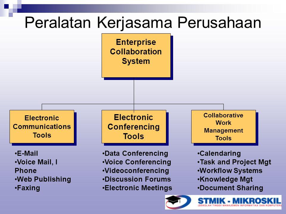 Peralatan Kerjasama Perusahaan Enterprise Collaboration System Electronic Communications Tools Electronic Communications Tools Electronic Conferencing