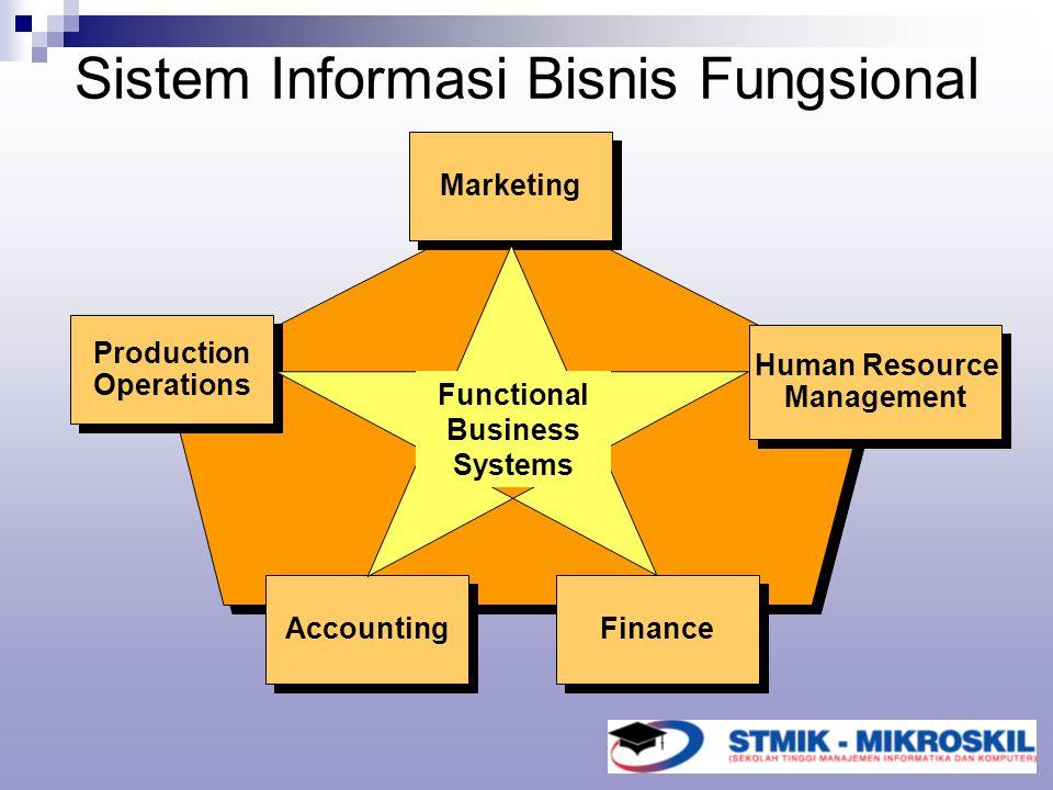 Sistem Informasi Bisnis Fungsional Production Operations Production Operations Marketing Human Resource Management Human Resource Management Finance A