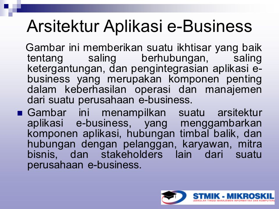 Sistem Informasi Bisnis Fungsional Production Operations Production Operations Marketing Human Resource Management Human Resource Management Finance Accounting Functional Business Systems