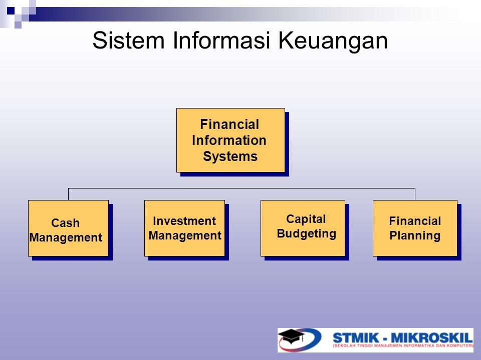 Sistem Informasi Keuangan Financial Information Systems Financial Information Systems Financial Planning Financial Planning Cash Management Investment