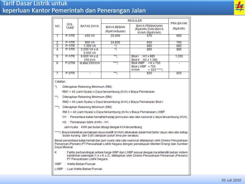 Tarif Dasar Listrik untuk keperluan Traksi 01 Juli 2010