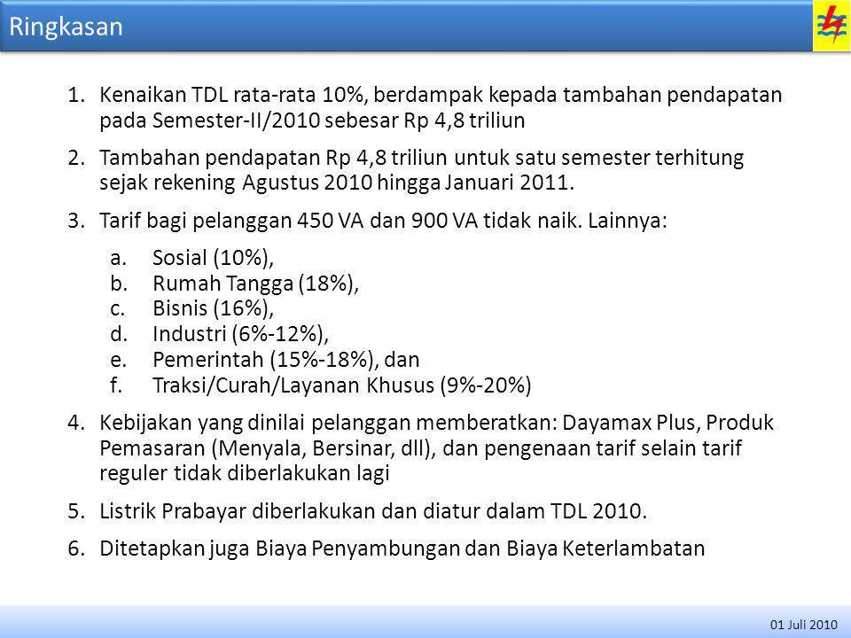 Ringkasan 1.Kenaikan TDL rata-rata 10%, berdampak kepada tambahan pendapatan pada Semester-II/2010 sebesar Rp 4,8 triliun 2.Tambahan pendapatan Rp 4,8 triliun untuk satu semester terhitung sejak rekening Agustus 2010 hingga Januari 2011.