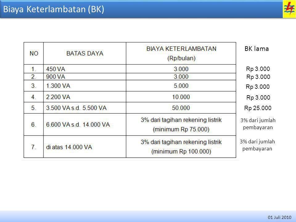 Uang Jaminan Pelanggan (dihitung oleh Divisi Niaga)