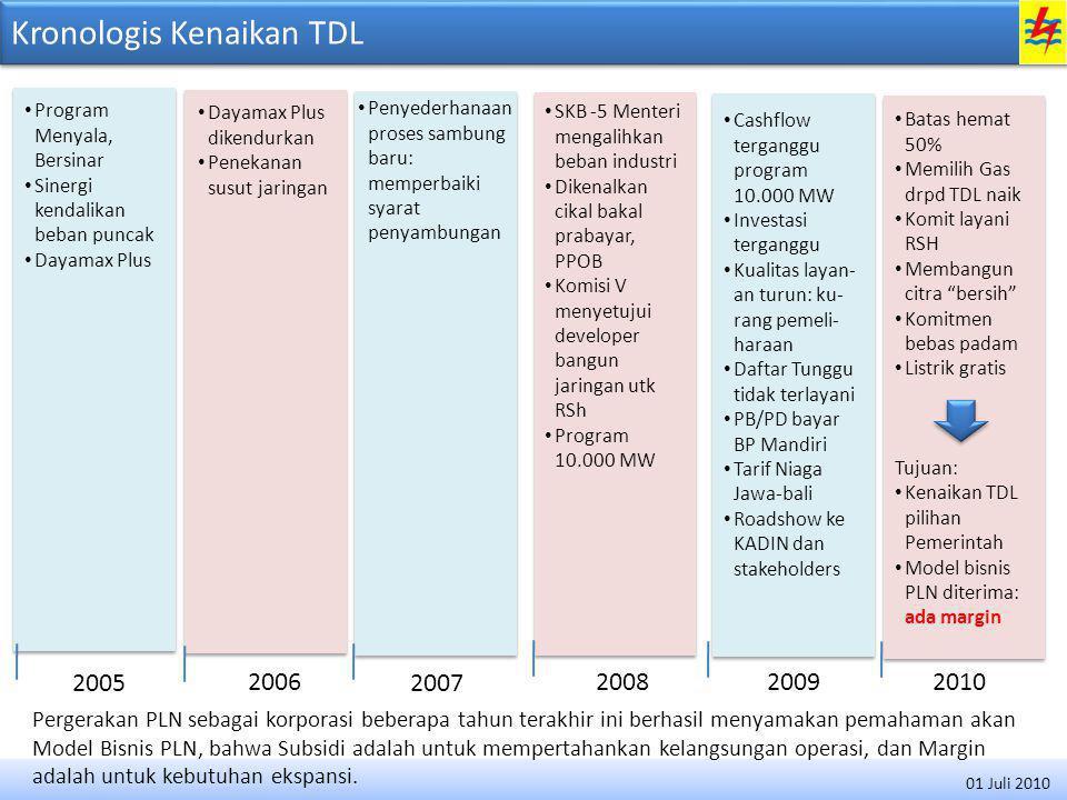 Pendapatan Sekarang Pendapatan yang diharapkan Total Pendapatan HANYA untuk menutupi biaya OPERASI Pendapatan berdasar Tarif Subsidi Pendapatan berdasar Tarif Subsidi Margin Total Pendapatan untuk menutupi biaya OPERASI & INVESTASI Menjaga Covenant Meningkatkan kemampuan keuangan dalam rangka investasi/ekspansi Untuk Investasi Untuk Operasi Tarif & Subsidi Margin Rekap Model Bisnis PLN : Model Bisnis PLN 01 Juli 2010