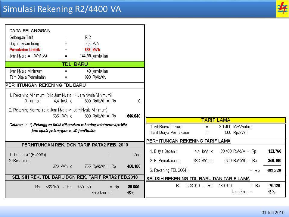 Simulasi Rekening R3/ 01 Juli 2010