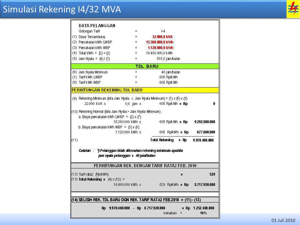 Simulasi Rekening P1/1300 VA 01 Juli 2010