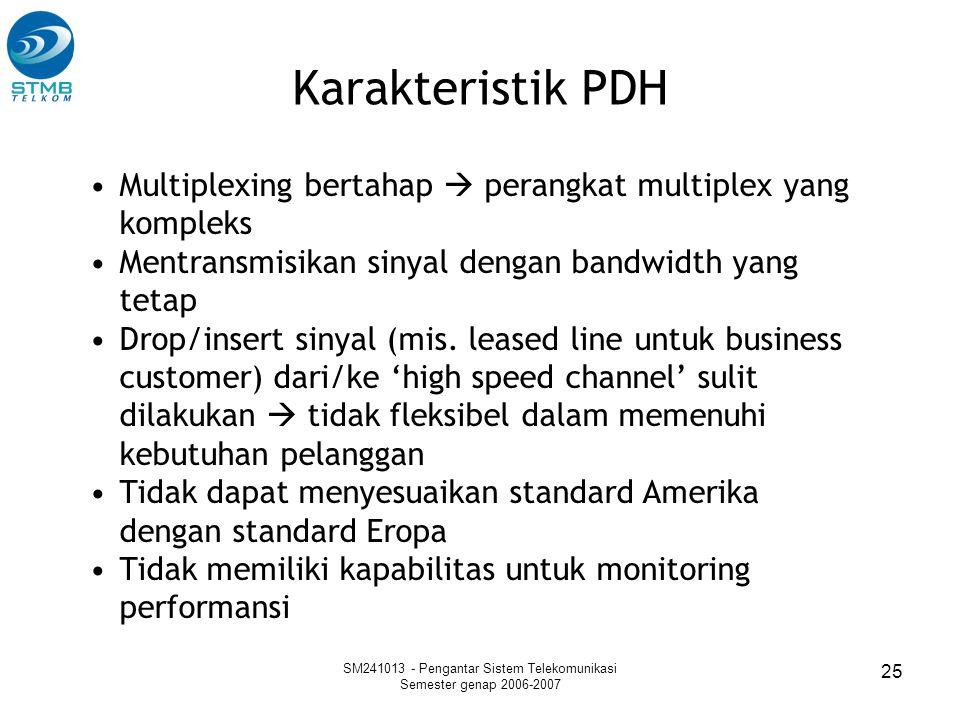 SM241013 - Pengantar Sistem Telekomunikasi Semester genap 2006-2007 25 Karakteristik PDH Multiplexing bertahap  perangkat multiplex yang kompleks Men