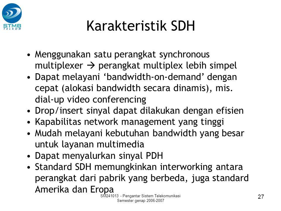 SM241013 - Pengantar Sistem Telekomunikasi Semester genap 2006-2007 27 Karakteristik SDH Menggunakan satu perangkat synchronous multiplexer  perangka